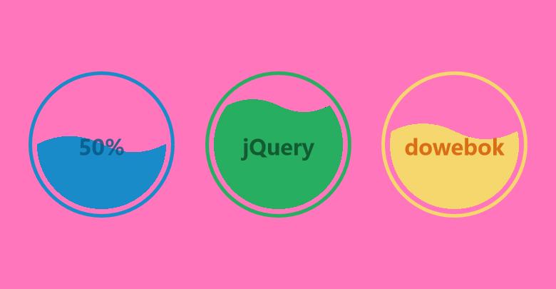 Waterbubble - jQuery水球图插件