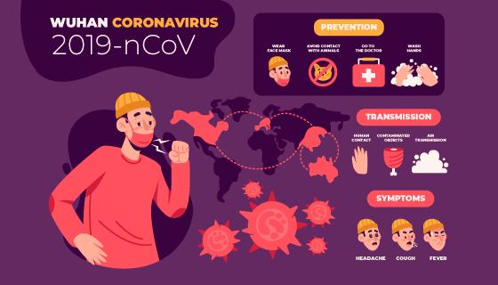 新型冠状病毒肺炎COVID-19信息图矢量素材(AI/EPS)