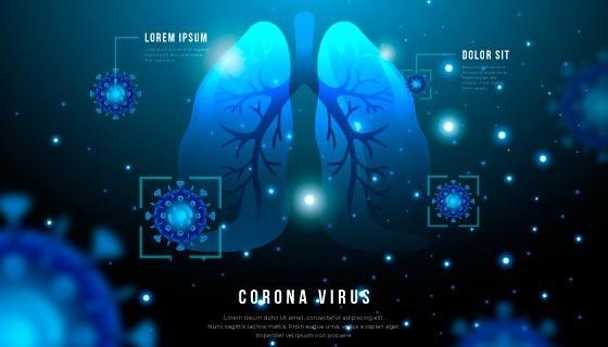 冠状病毒与肺部感染设计矢量素材(AI/EPS)