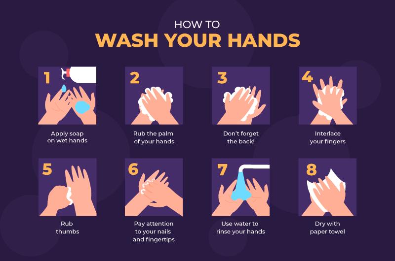 正确的洗手方式示意图矢量素材(AI/EPS)